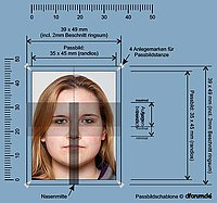 Biometrisches Passfoto